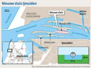Zeesluis IJmuiden natte infra vse (3)