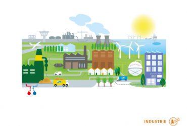 Voor u gelezen – Het klimaatakkoord en de industrie